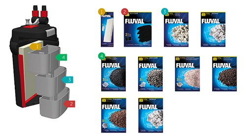 Fluval 06 series canister filter