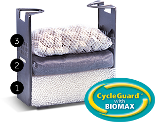 CycleGuard with biomax - aquaclear 110 power filter