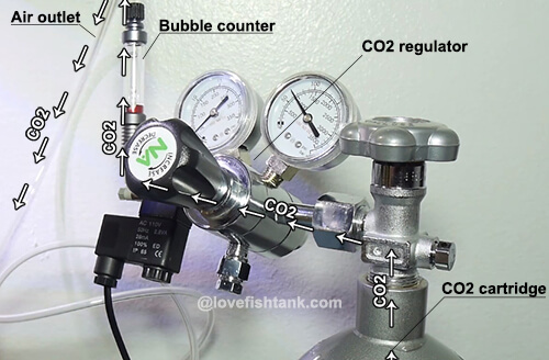 Best CO2 regulators for planted tanks – reviews & setup guide